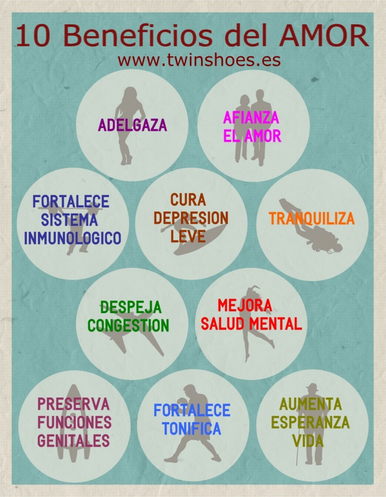 Infografía Twin Shoes