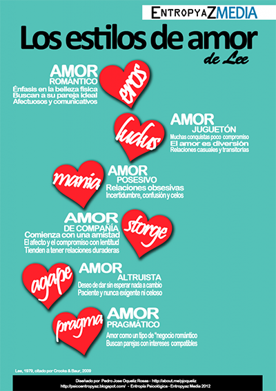 6 Tipos de amor