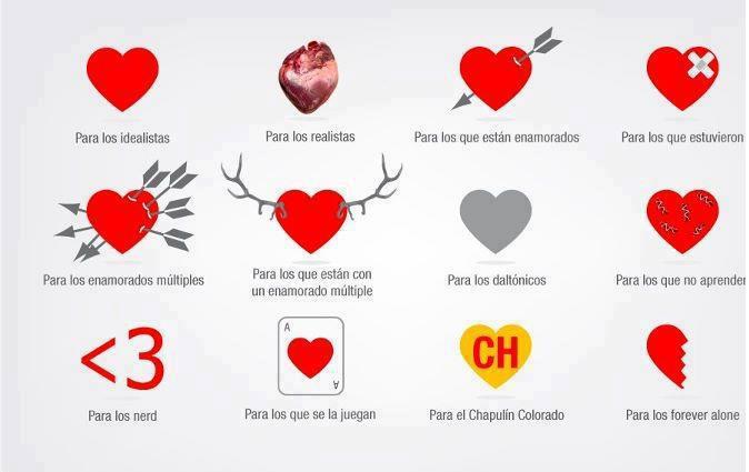cómo es tu corazón