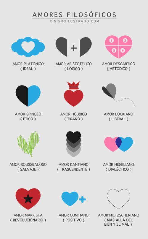 Infografía amores filosóficos